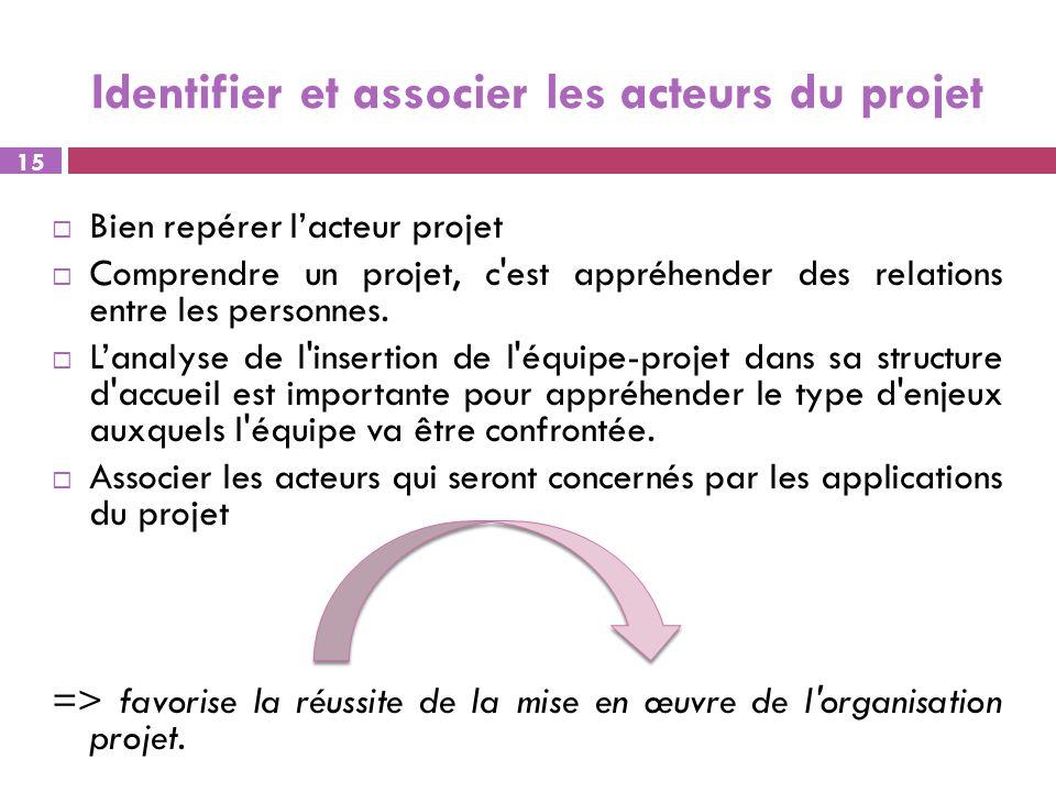 Identifier et associer les acteurs du projet Bien repérer lacteur projet Comprendre un projet, c'est appréhender des relations entre les personnes. La