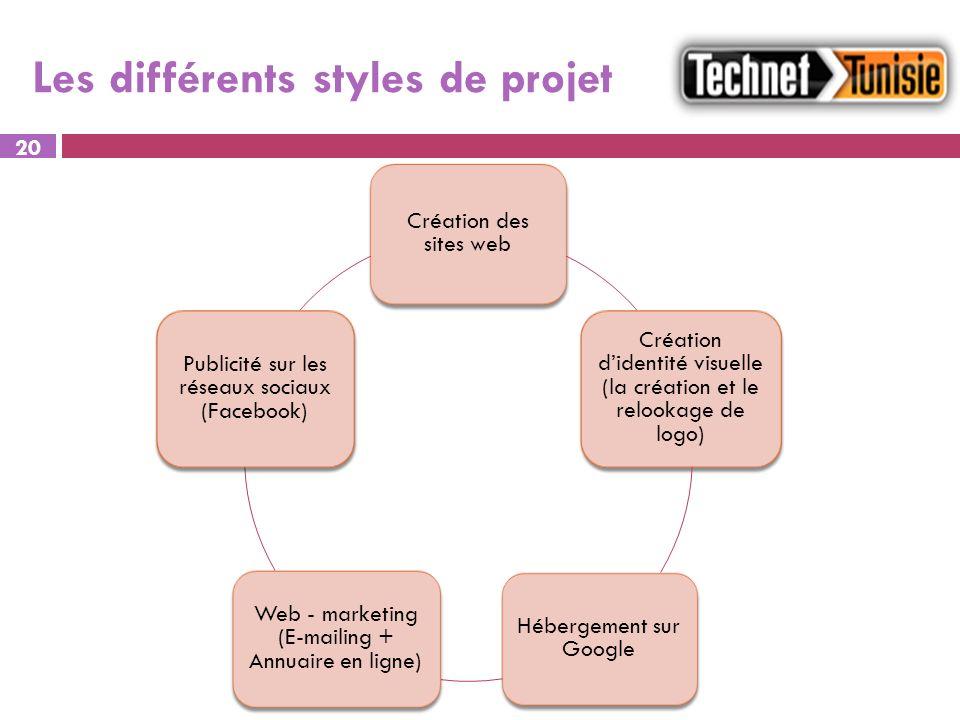 Les différents styles de projet 20