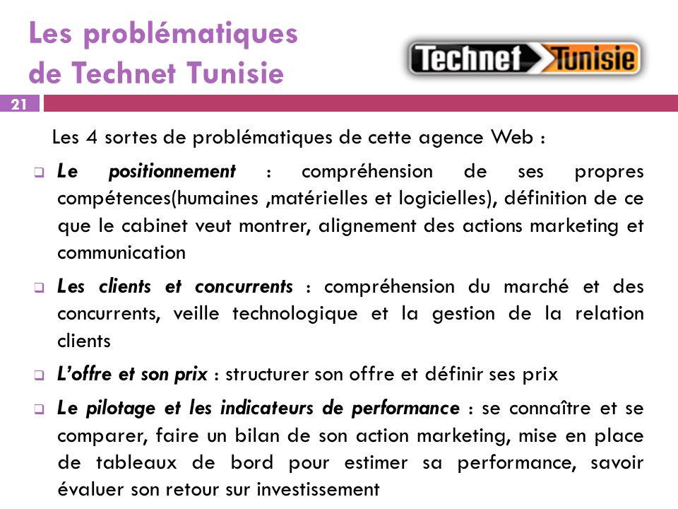 Les problématiques de Technet Tunisie Les 4 sortes de problématiques de cette agence Web : Le positionnement : compréhension de ses propres compétence