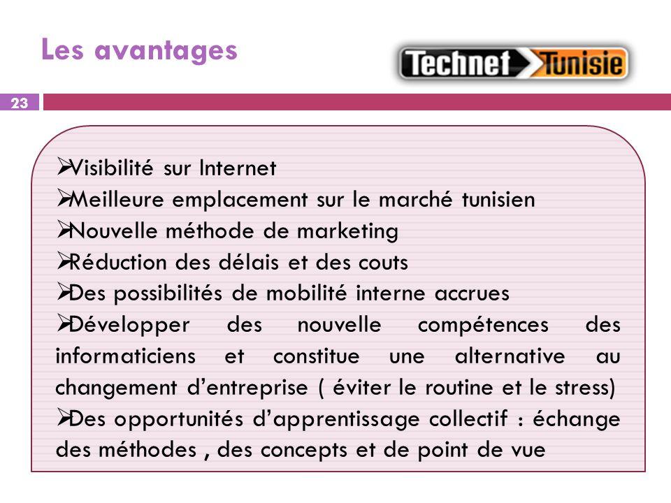 Les avantages 23 Visibilité sur Internet Meilleure emplacement sur le marché tunisien Nouvelle méthode de marketing Réduction des délais et des couts