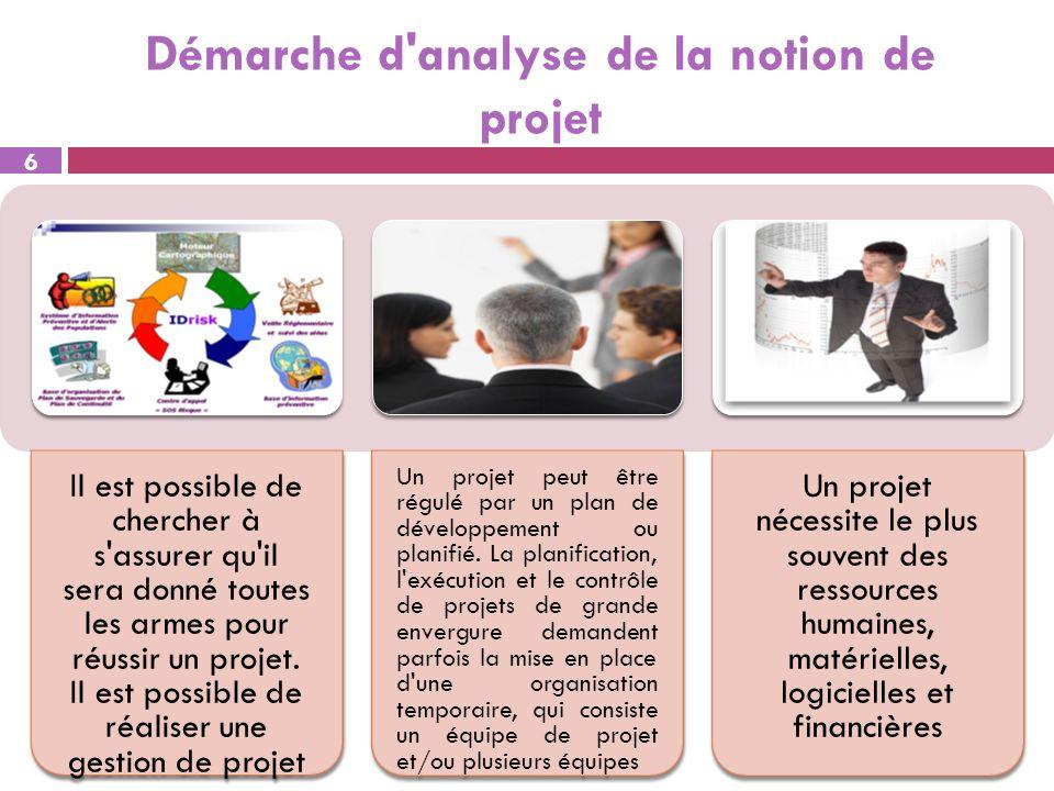 Démarche d'analyse de la notion de projet Il est possible de chercher à s'assurer qu'il sera donné toutes les armes pour réussir un projet. Il est pos