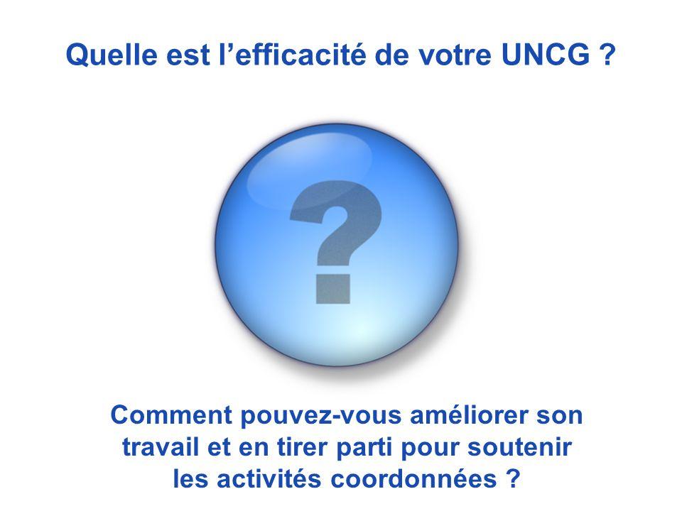 Quelle est lefficacité de votre UNCG .
