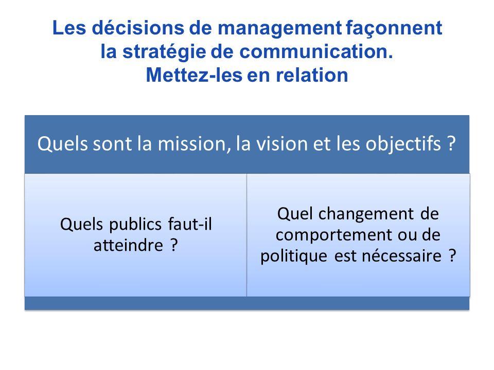Les décisions de management façonnent la stratégie de communication. Mettez-les en relation