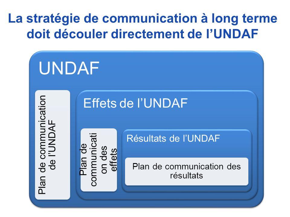 La stratégie de communication à long terme doit découler directement de lUNDAF