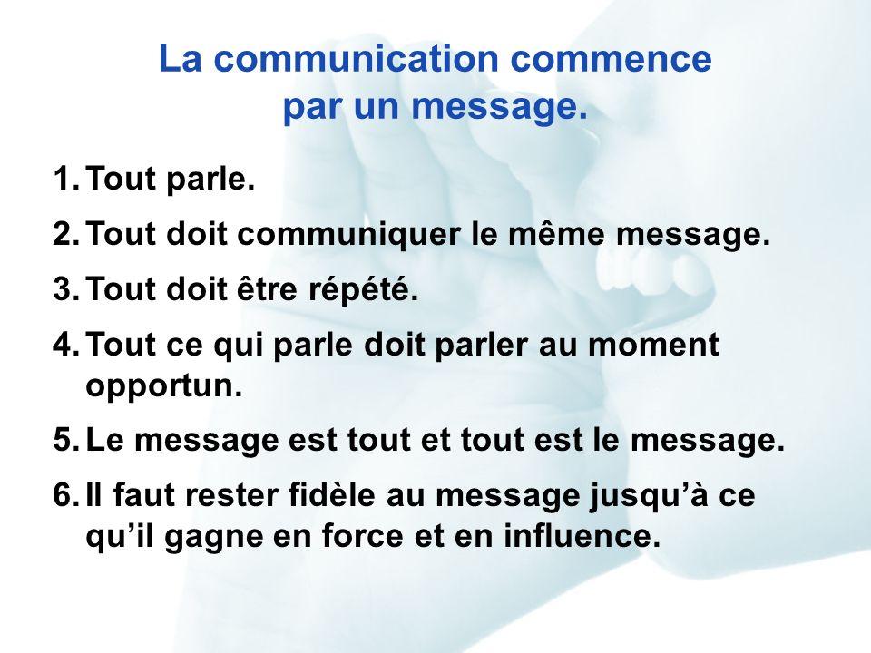 La communication commence par un message.1.Tout parle.
