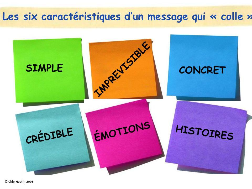 Les six caractéristiques dun message qui « colle » © Chip Heath, 2008 SIMPLE IMPREVISIBLE CONCRET CRÉDIBLE HISTOIRES ÉMOTIONS
