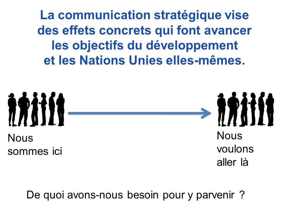 La communication stratégique vise des effets concrets qui font avancer les objectifs du développement et les Nations Unies elles-mêmes.