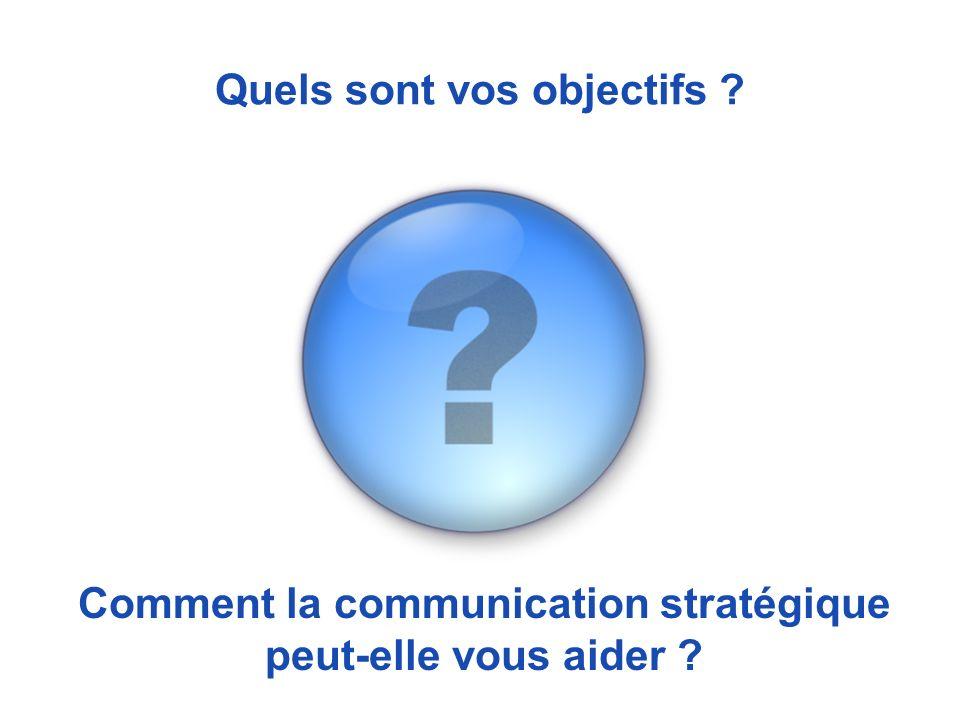 Quels sont vos objectifs ? Comment la communication stratégique peut-elle vous aider ?