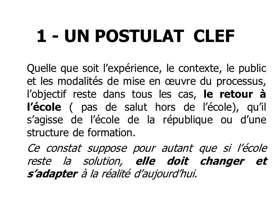 1 - UN POSTULAT CLEF Quelle que soit lexpérience, le contexte, le public et les modalités de mise en œuvre du processus, lobjectif reste dans tous les