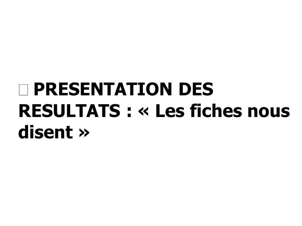 PRESENTATION DES RESULTATS : « Les fiches nous disent »
