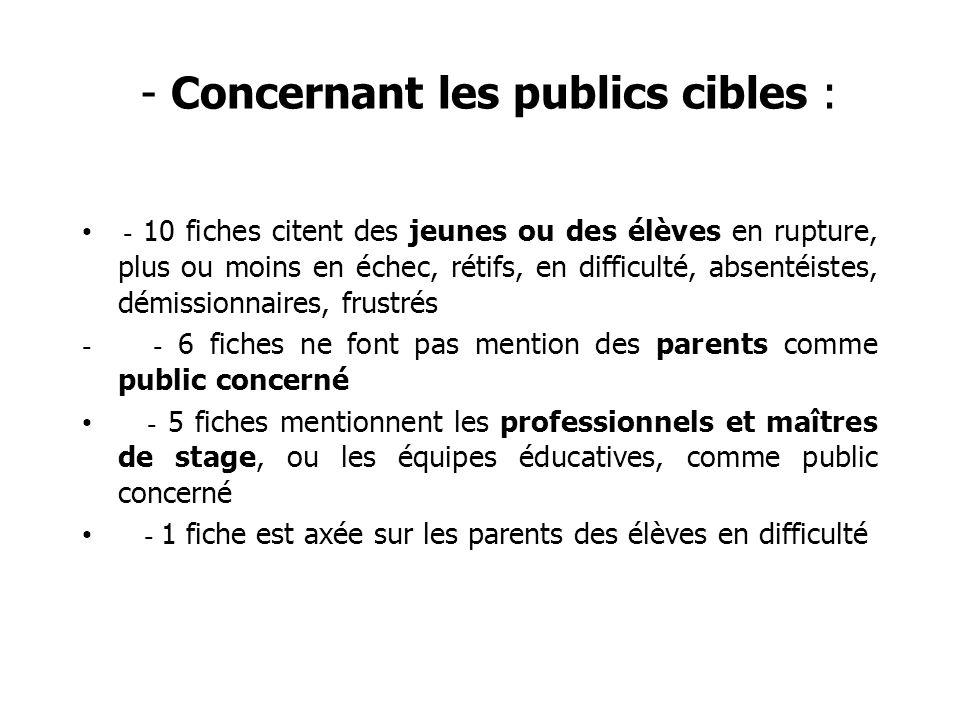 - Concernant les publics cibles : - 10 fiches citent des jeunes ou des élèves en rupture, plus ou moins en échec, rétifs, en difficulté, absentéistes,
