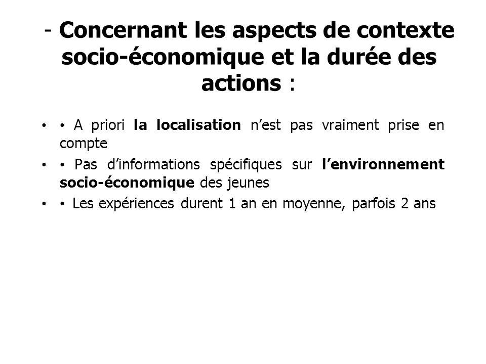 - Concernant les aspects de contexte socio-économique et la durée des actions : A priori la localisation nest pas vraiment prise en compte Pas dinform