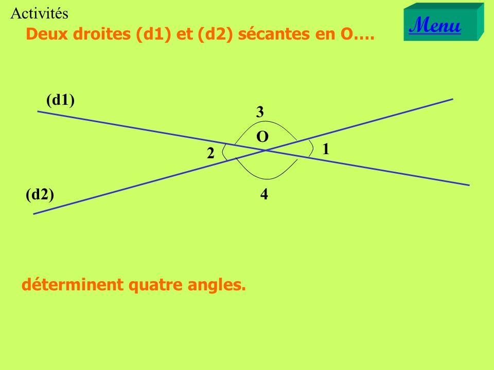 Deux droites (d1) et (d2) sécantes en O…. (d1) (d2) O déterminent quatre angles. 1 2 3 4 Activités Menu