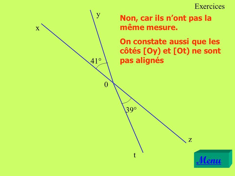41° 39° Non, car ils nont pas la même mesure. On constate aussi que les côtés [Oy) et [Ot) ne sont pas alignés Menu Exercices x z y 0 t