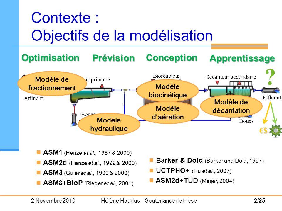 2 Novembre 2010 Hélène Hauduc – Soutenance de thèse13/25 Choix du modèle Calage du modèle Quelles sont les limites de chaque modèle .