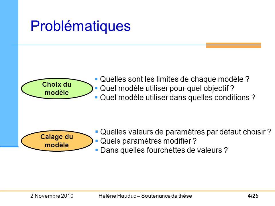 2 Novembre 2010 Hélène Hauduc – Soutenance de thèse15/25 Calage des modèles : Objectifs procédure de calage automatisé sur plusieurs jeux de données Critères de qualité des modèles Calage automatisé des paramètres Calage multi-jeux de données Choix du modèleCalage du modèle