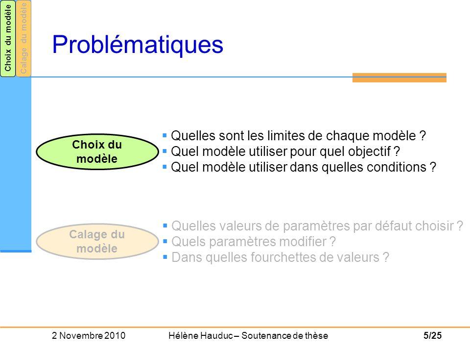 2 Novembre 2010 Hélène Hauduc – Soutenance de thèse16/25 Base de données de projets de modélisation (Bibliographie + 2 nd questionnaire) 76 jeux de paramètres résultats : Paramètres modifiés Fourchettes de valeurs Calage des modèles : Connaissances issues de la pratique Choix du modèleCalage du modèle