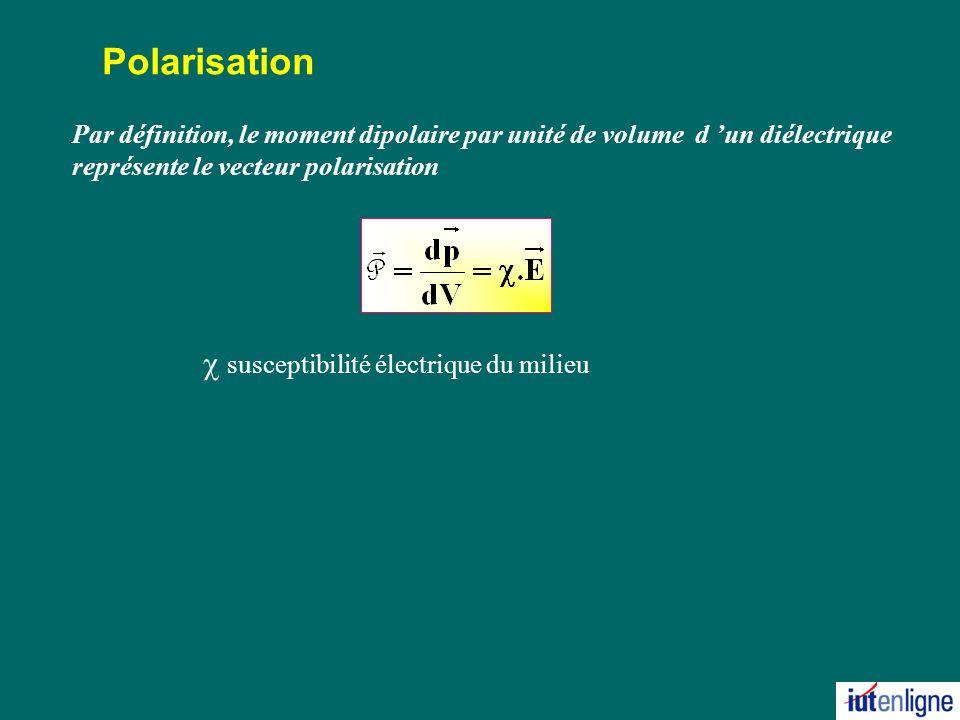 Polarisation susceptibilité électrique du milieu Par définition, le moment dipolaire par unité de volume d un diélectrique représente le vecteur polarisation