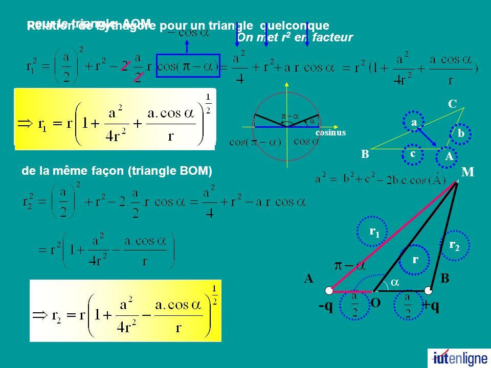 cosinus A B C a b c Relation de Pythagore pour un triangle quelconque M +q BA -q O r1r1 r2r2 r de la même façon (triangle BOM) pour le triangle AOM On met r 2 en facteur