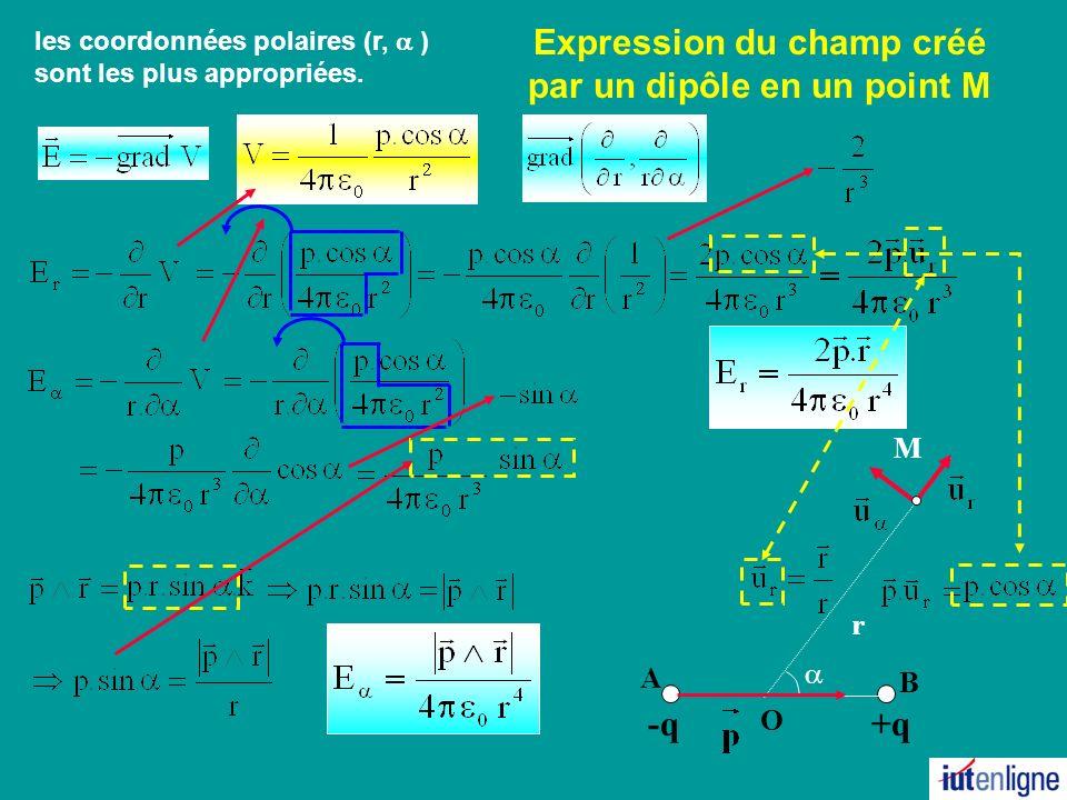 Expression du champ créé par un dipôle en un point M les coordonnées polaires (r, ) sont les plus appropriées.
