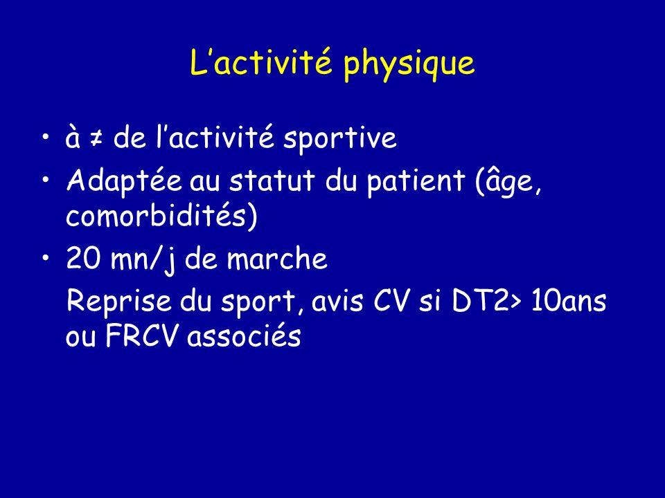 Lactivité physique à de lactivité sportive Adaptée au statut du patient (âge, comorbidités) 20 mn/j de marche Reprise du sport, avis CV si DT2> 10ans