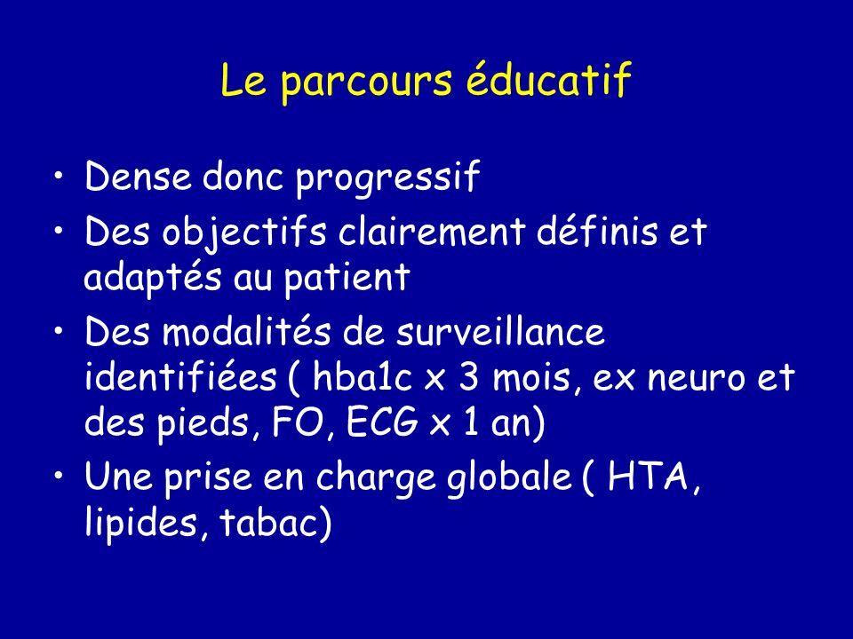 Le parcours éducatif Dense donc progressif Des objectifs clairement définis et adaptés au patient Des modalités de surveillance identifiées ( hba1c x
