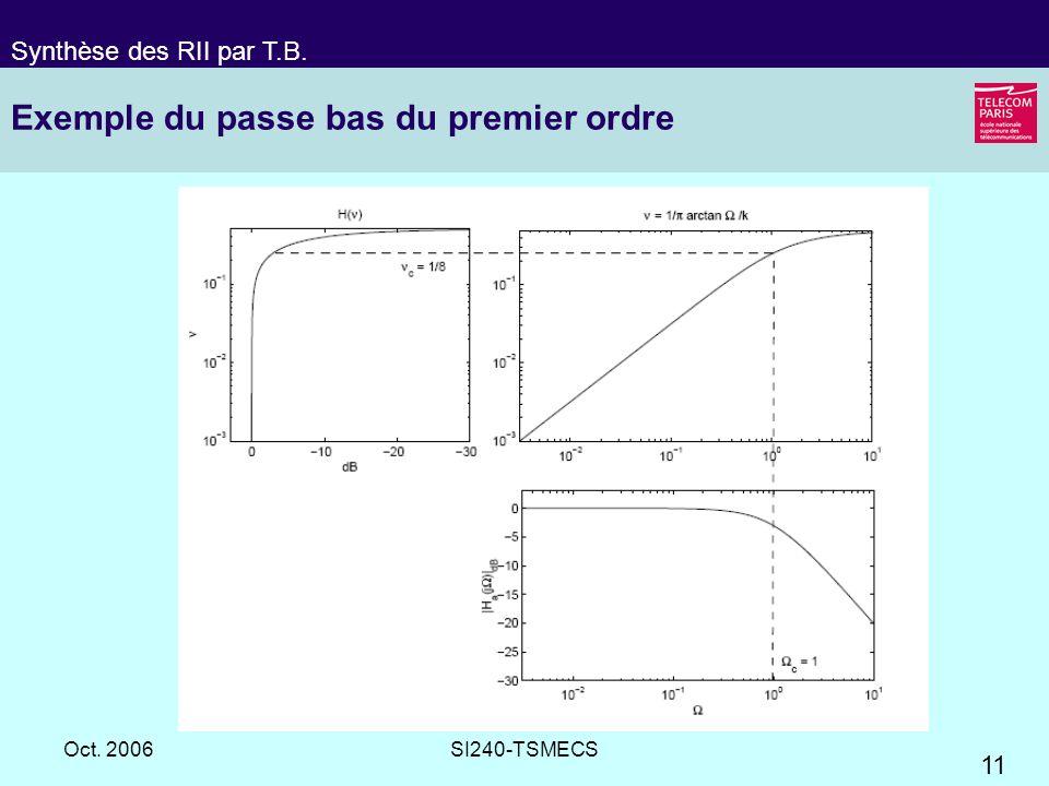 11 Oct. 2006SI240-TSMECS Exemple du passe bas du premier ordre Synthèse des RII par T.B.