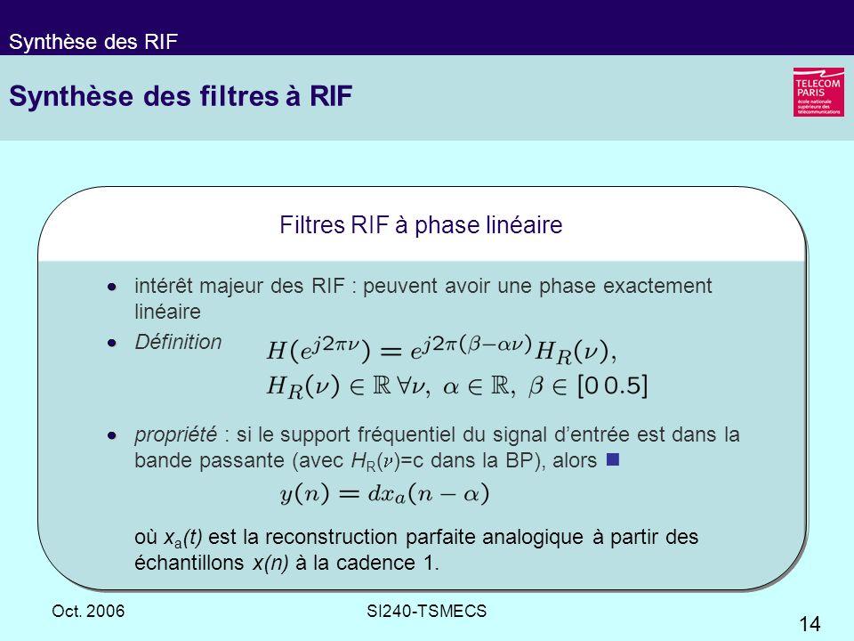 14 Oct. 2006SI240-TSMECS Synthèse des filtres à RIF Filtres RIF à phase linéaire intérêt majeur des RIF : peuvent avoir une phase exactement linéaire