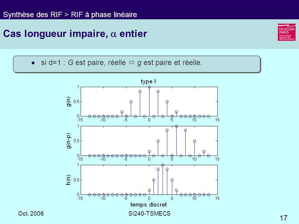 17 Oct. 2006SI240-TSMECS Cas longueur impaire, entier Synthèse des RIF > RIF à phase linéaire si d=1 : G est paire, réelle g est paire et réelle.