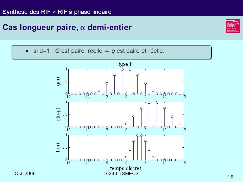 18 Oct. 2006SI240-TSMECS Cas longueur paire, demi-entier Synthèse des RIF > RIF à phase linéaire si d=1 : G est paire, réelle g est paire et réelle.