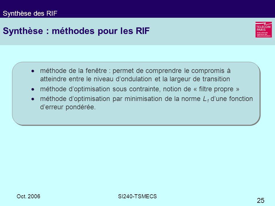 25 Oct. 2006SI240-TSMECS Synthèse : méthodes pour les RIF méthode de la fenêtre : permet de comprendre le compromis à atteindre entre le niveau dondul