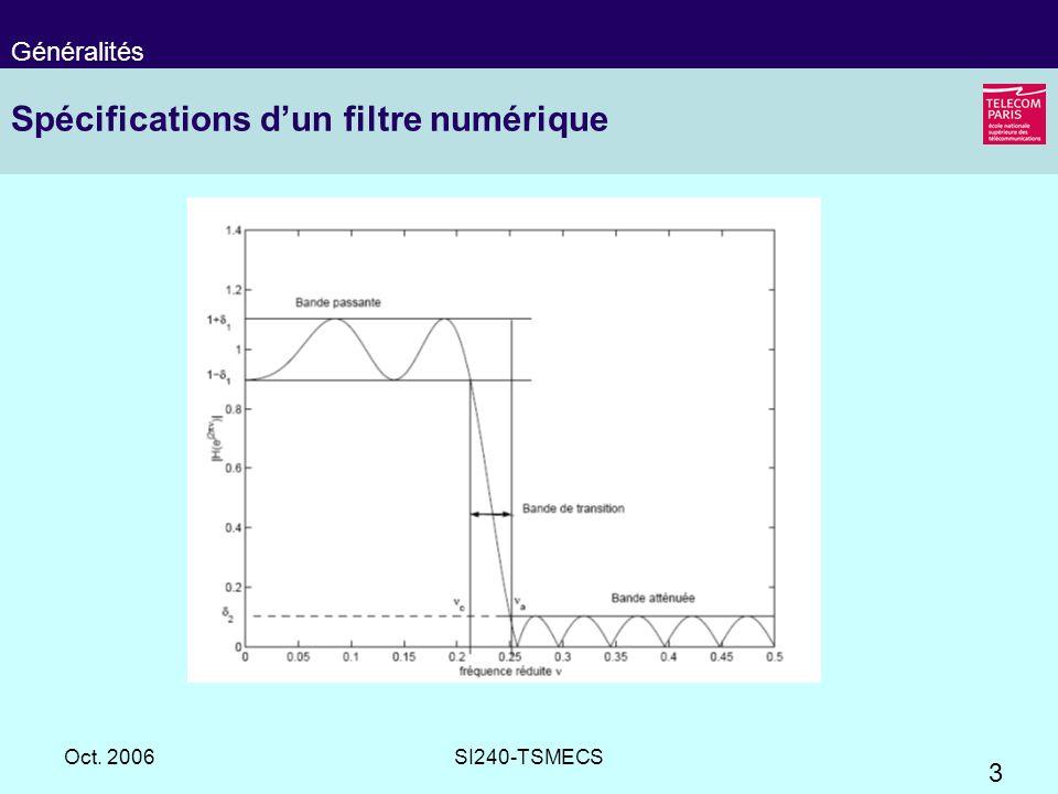 3 Oct. 2006SI240-TSMECS Spécifications dun filtre numérique Généralités