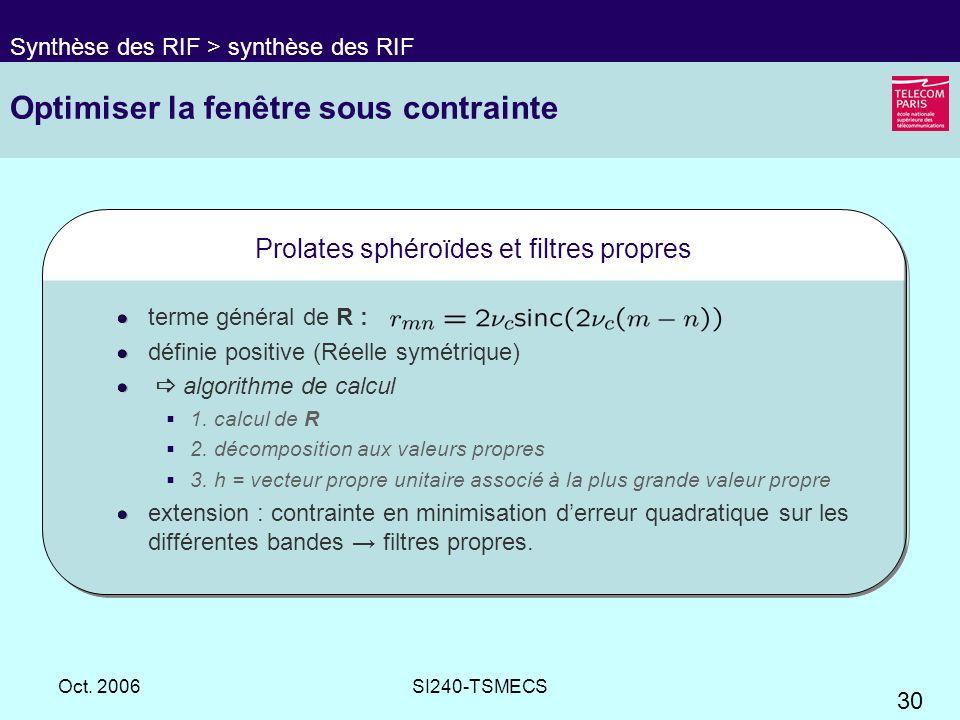 30 Oct. 2006SI240-TSMECS Optimiser la fenêtre sous contrainte Prolates sphéroïdes et filtres propres terme général de R : définie positive (Réelle sym