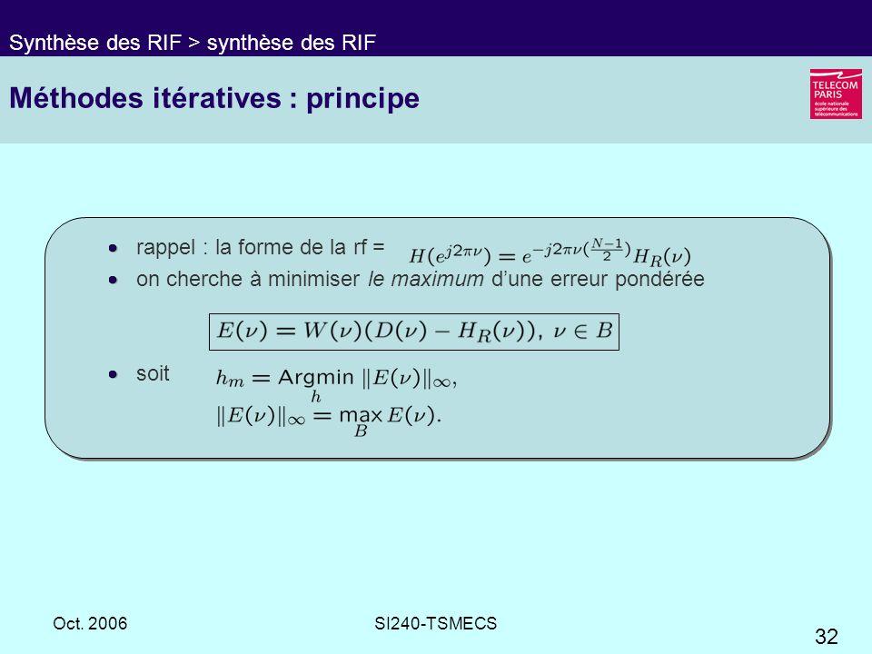 32 Oct. 2006SI240-TSMECS Méthodes itératives : principe rappel : la forme de la rf = on cherche à minimiser le maximum dune erreur pondérée soit rappe