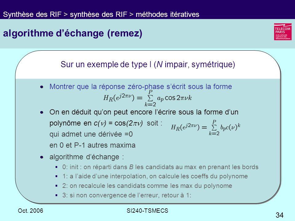 34 Oct. 2006SI240-TSMECS algorithme déchange (remez) Sur un exemple de type I (N impair, symétrique) Montrer que la réponse zéro-phase sécrit sous la