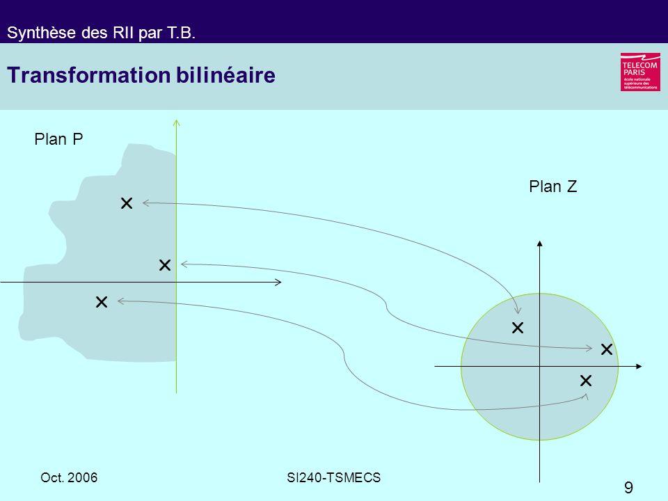 9 Oct. 2006SI240-TSMECS Transformation bilinéaire Synthèse des RII par T.B. Plan P Plan Z