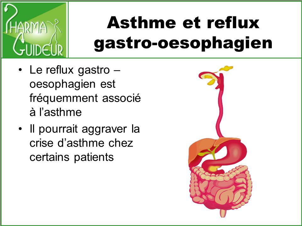 Asthme et reflux gastro-oesophagien Le reflux gastro – oesophagien est fréquemment associé à lasthme Il pourrait aggraver la crise dasthme chez certai