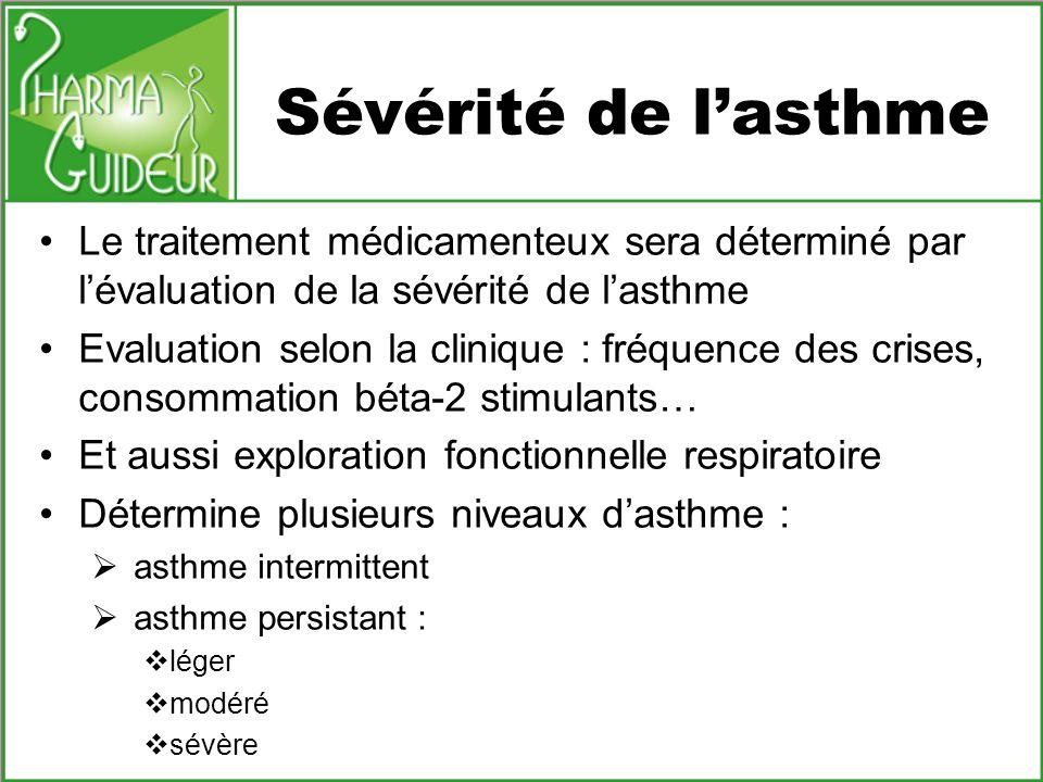 Sévérité de lasthme Le traitement médicamenteux sera déterminé par lévaluation de la sévérité de lasthme Evaluation selon la clinique : fréquence des