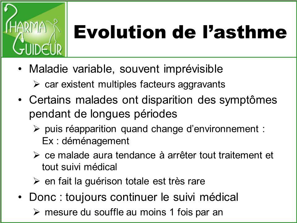 Evolution de lasthme Maladie variable, souvent imprévisible car existent multiples facteurs aggravants Certains malades ont disparition des symptômes