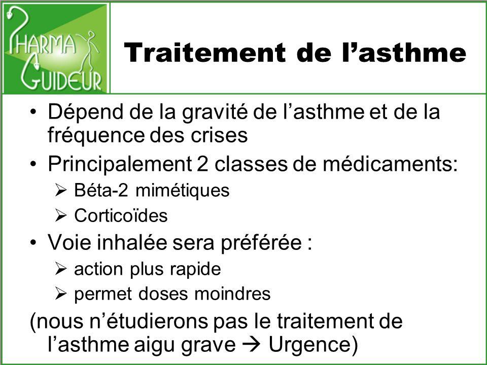 Traitement de lasthme Dépend de la gravité de lasthme et de la fréquence des crises Principalement 2 classes de médicaments: Béta-2 mimétiques Cortico