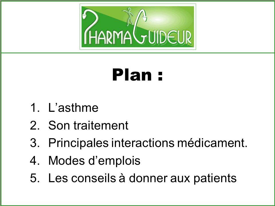 Plan : 1.Lasthme 2.Son traitement 3.Principales interactions médicament. 4.Modes demplois 5.Les conseils à donner aux patients