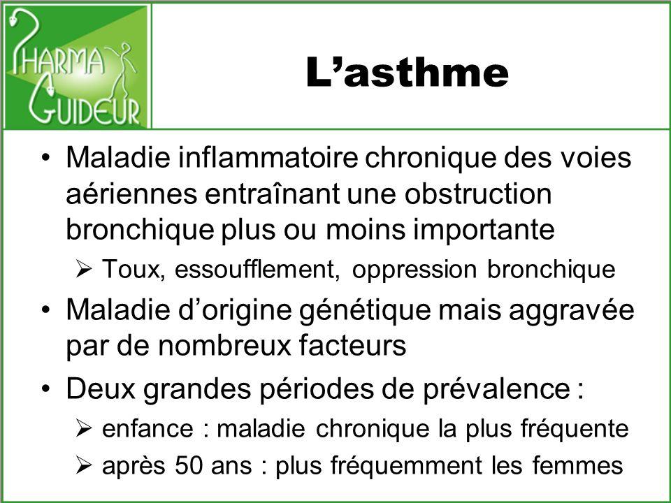 Physiopathologie 2 causes à lobstruction bronchique : inflammation bronchique : toujours présente constriction bronchique : réponse exagérée Lasthme est une maladie bronchique chronique, avec des épisodes aigus brutaux : « la crise dasthme » souvent nocturne déclenchées par des circonstances particulières effort exposition à des allergènes ou à des irritants infection voies aériennes supérieures : rhinite, rhinopharyngite lenchainement de crises dasthme peut entrainer un état dexacerbation puis létat de mal asthmatique