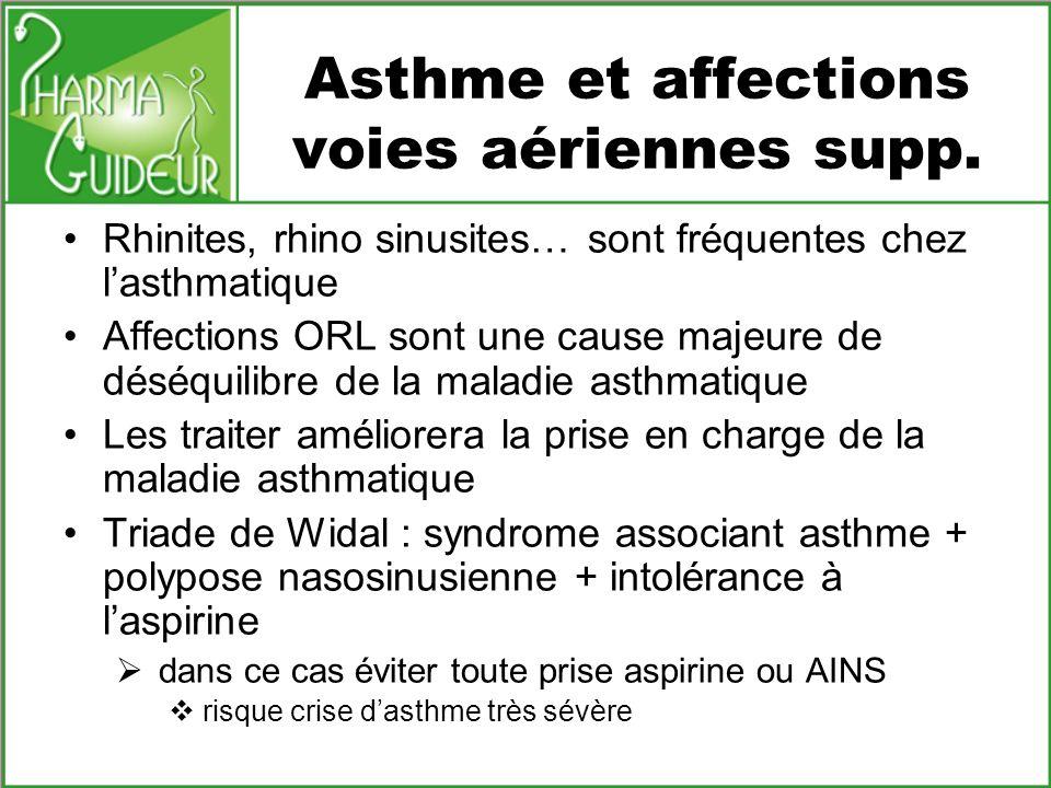 Asthme et affections voies aériennes supp. Rhinites, rhino sinusites… sont fréquentes chez lasthmatique Affections ORL sont une cause majeure de déséq