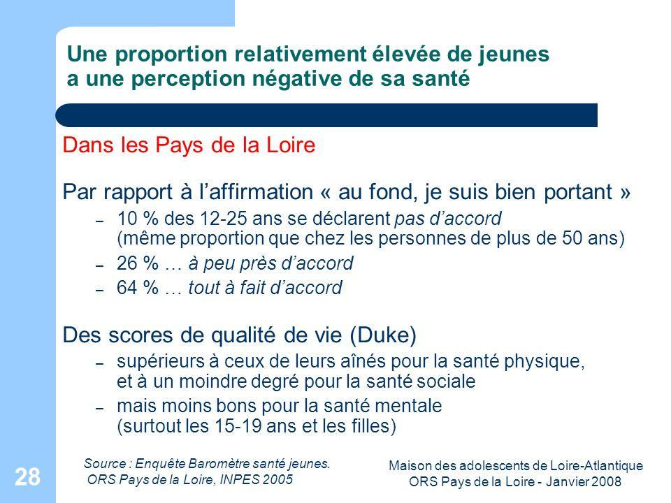 Maison des adolescents de Loire-Atlantique ORS Pays de la Loire - Janvier 2008 28 Une proportion relativement élevée de jeunes a une perception négati