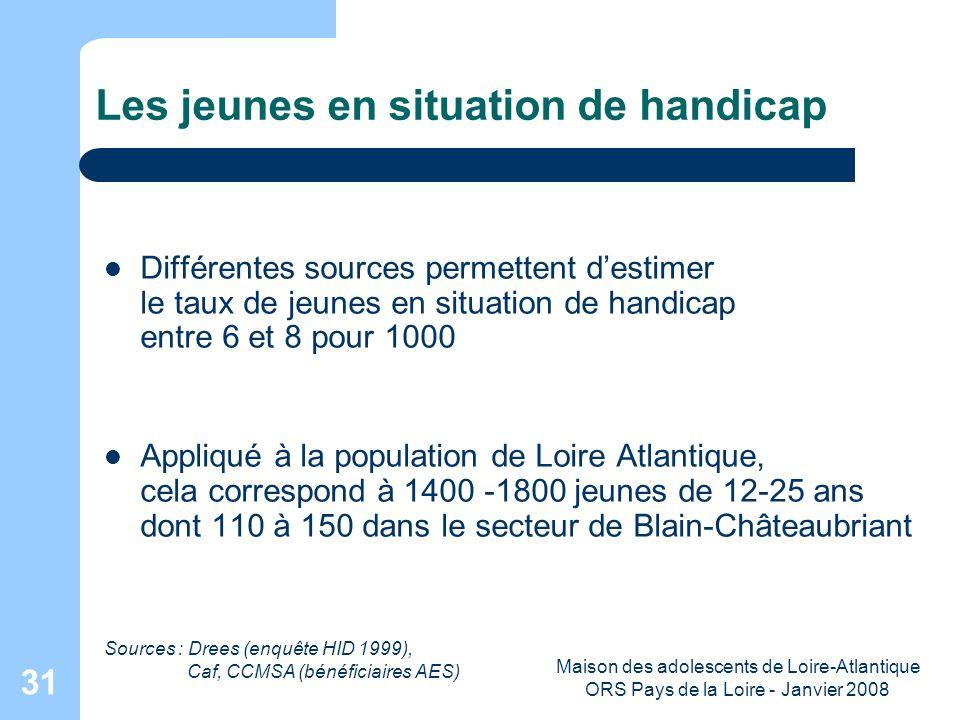 Maison des adolescents de Loire-Atlantique ORS Pays de la Loire - Janvier 2008 31 Les jeunes en situation de handicap Différentes sources permettent d