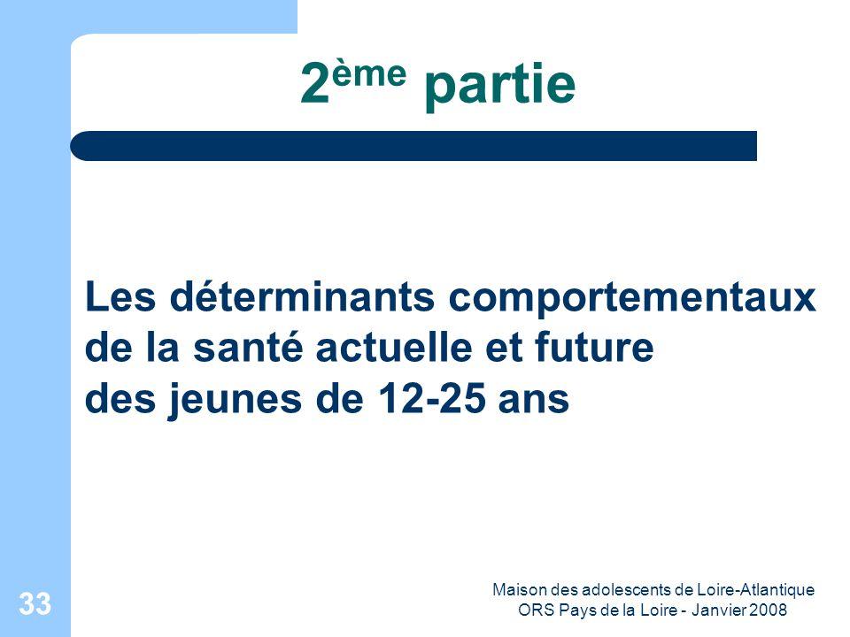 Maison des adolescents de Loire-Atlantique ORS Pays de la Loire - Janvier 2008 33 2 ème partie Les déterminants comportementaux de la santé actuelle e