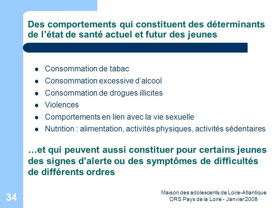 Maison des adolescents de Loire-Atlantique ORS Pays de la Loire - Janvier 2008 34 Des comportements qui constituent des déterminants de létat de santé