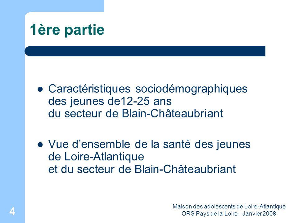 Maison des adolescents de Loire-Atlantique ORS Pays de la Loire - Janvier 2008 5 Un habitant du secteur de Blain-Châteaubriant sur 5 est âgé de 12-25 ans 18 500 jeunes de 12-25 ans habitent le secteur, soit environ 8 % des 226 500 jeunes du département – 4 500 sont âgés de 12-14 ans, 4 500 de 15-17 ans et 9 500 de 18-25 ans Les 12-25 ans représentent 18 % de la population du secteur et 20 % de celle de Loire-Atlantique 43 % dentre eux habitent en zone rurale dans le secteur, contre 11 % en Loire-Atlantique Source RP 1999