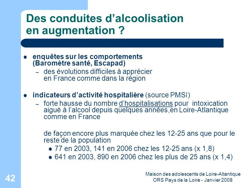Maison des adolescents de Loire-Atlantique ORS Pays de la Loire - Janvier 2008 42 Des conduites dalcoolisation en augmentation ? enquêtes sur les comp
