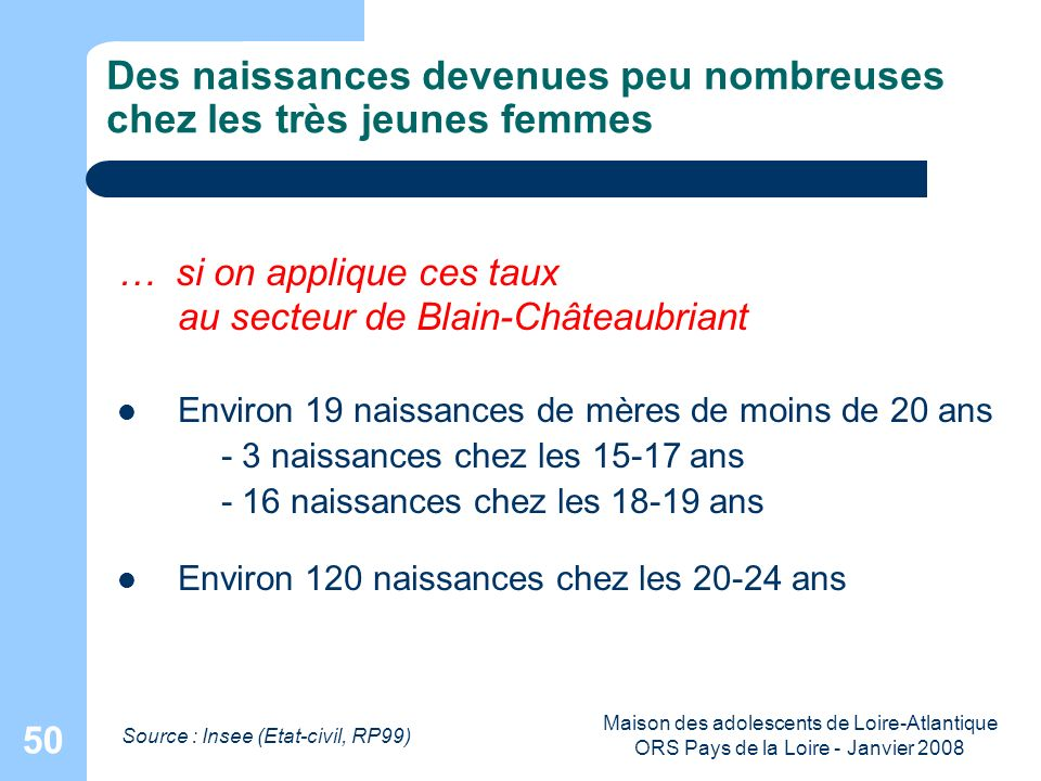 Maison des adolescents de Loire-Atlantique ORS Pays de la Loire - Janvier 2008 50 Des naissances devenues peu nombreuses chez les très jeunes femmes S